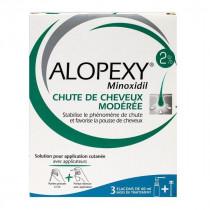 Alopexy minoxidil 2%,...