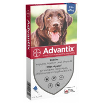 Advantix for large dogs...